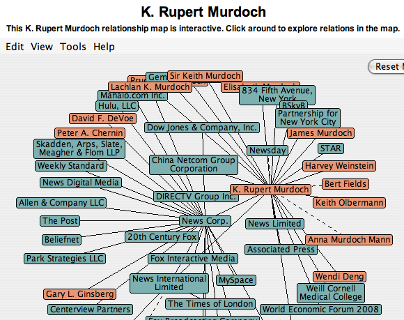 Rupert Murdoch Power Relationships at the Interactive Muckety Maps